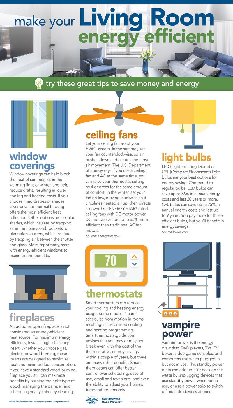 Save energy in the living room